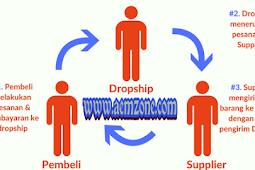 Kerja sampingan tanpa modal menjadi Dropshipper