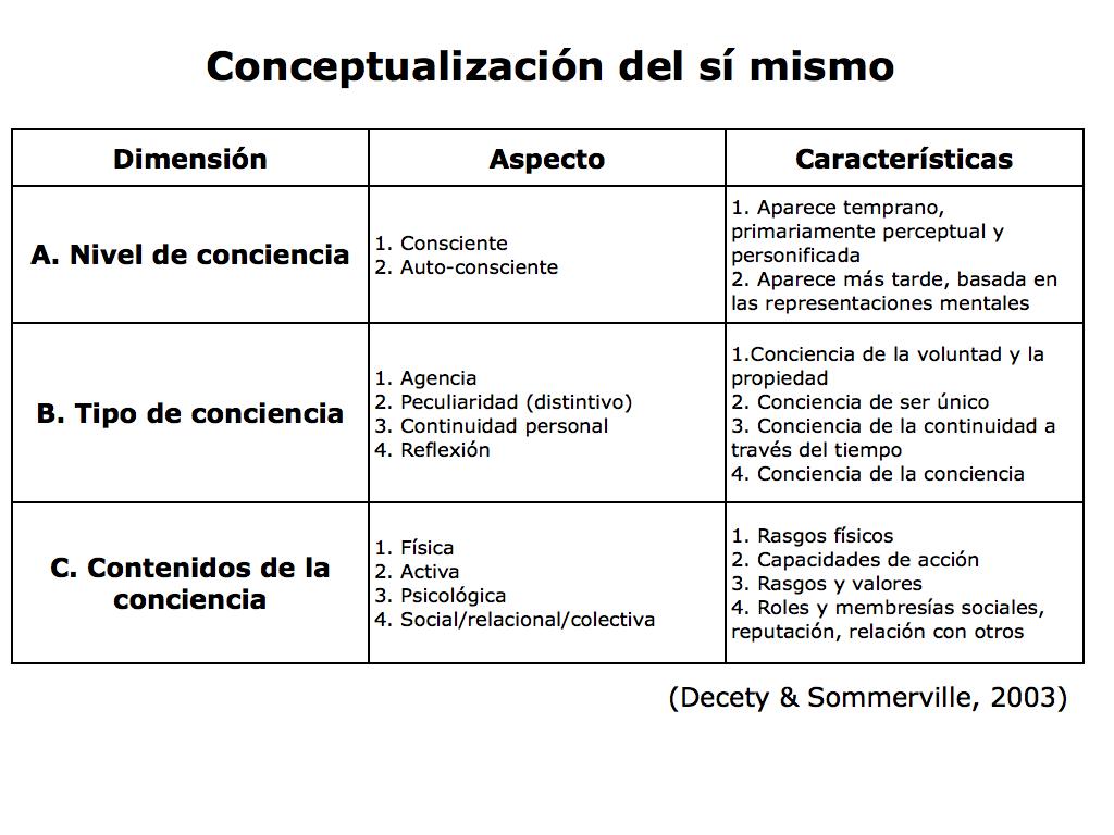 Psicologia Y Neurociencia En Espanol Junio