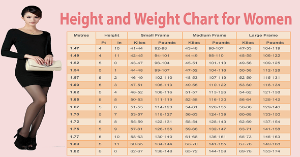 Weight Chart For Women According To Their Morphology And Size