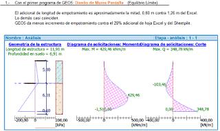 Ejemplos de calculo de pantallas de hormigon