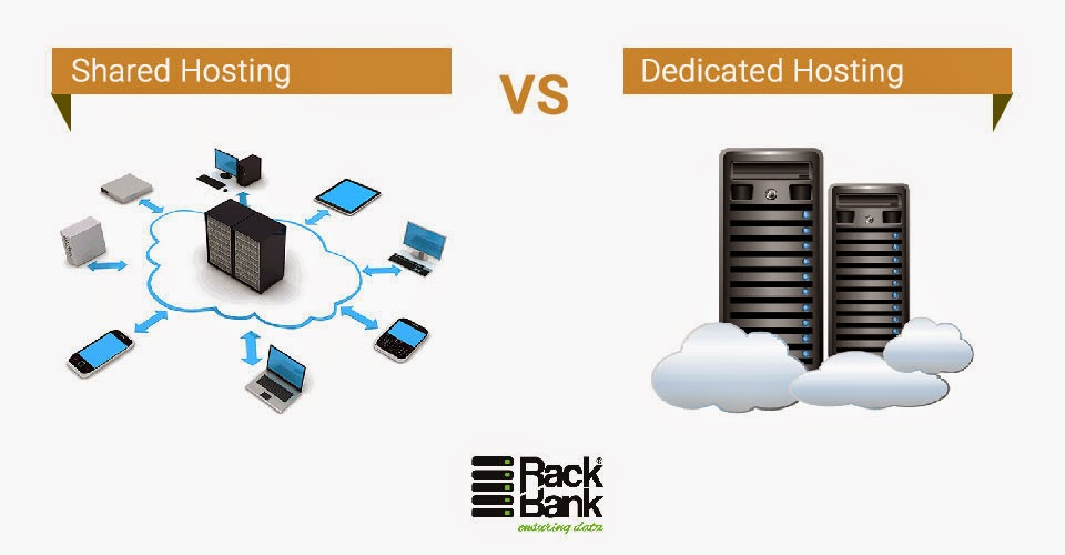 what is shared hosting vs dedicated hosting