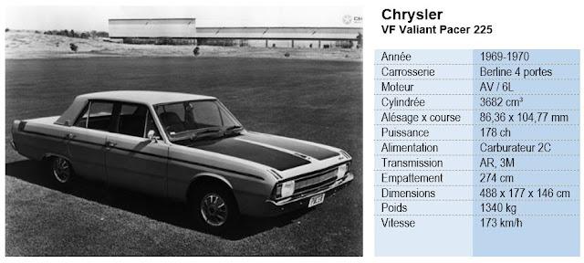 autos classiques