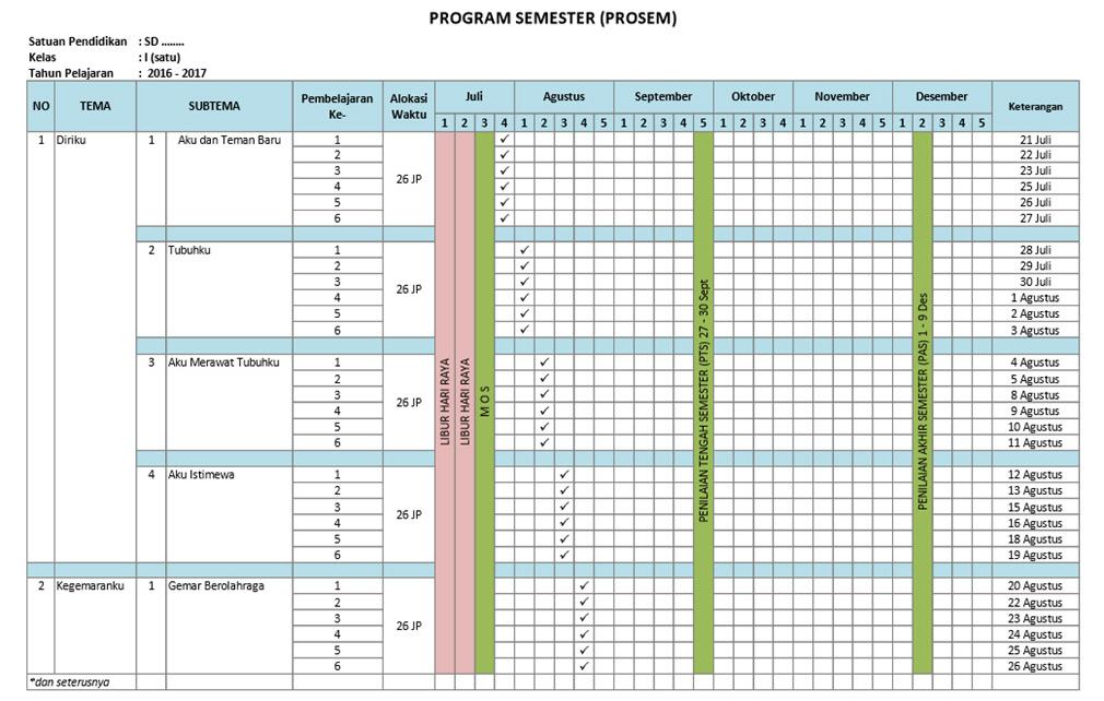 Program Kurikulum 2013 Kelas 2 Download Pdf