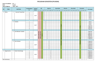 format program semester kurikulum 2013 SD