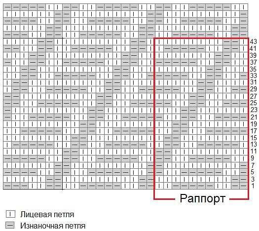 prostoi uzor spicami uzorispicami shemauzora opisanieuzora galkindnevnik (2)