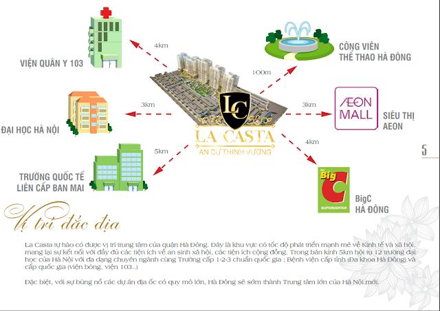 Liên kết tiện ích liền kề La Casta