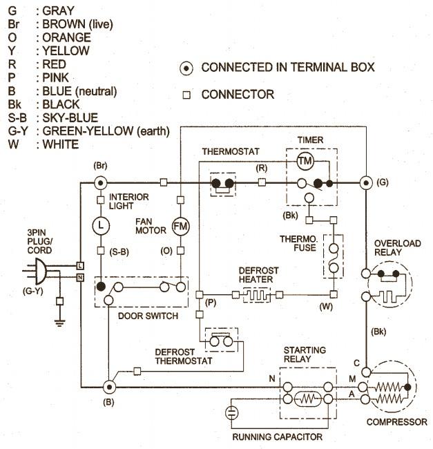 Lg Refrigerator Wiring Diagram Download Wiring Diagram