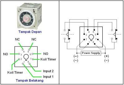 Engineer Muda: Instalasi Kontrol Motor Bekerja Bergantian