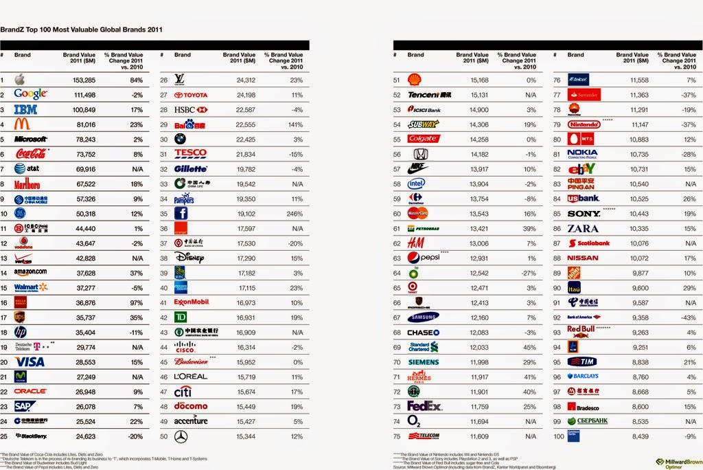 Car Brands - Best Cars Dealers