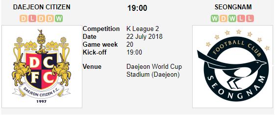 Preview: Daejeon Citizen Vs Seongnam FC - K League United