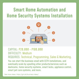 Smart Home Automation & Home Security Systems Installation Services