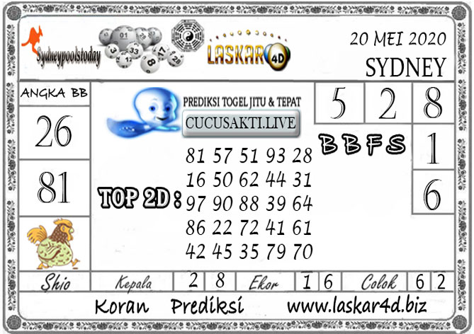 Prediksi Togel SYDNEY LASKAR4D 20 MEI 2020