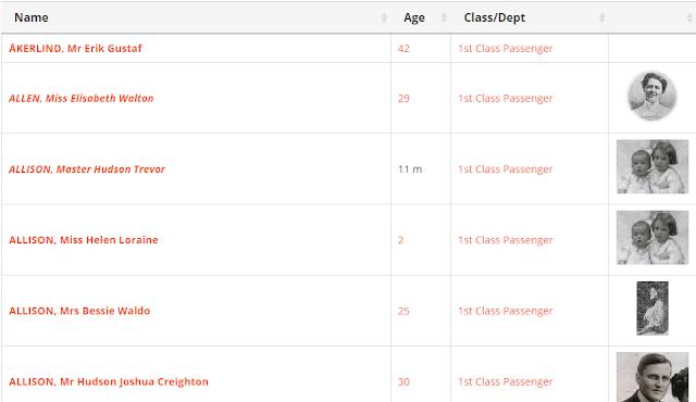 Figura 7: Listado de pasajeros.