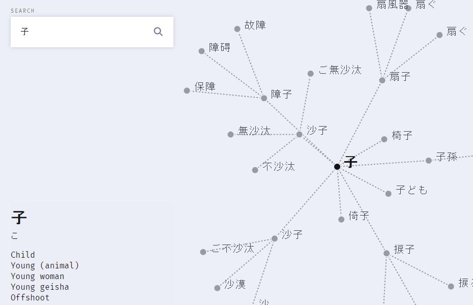A screenshot of suiren.io, a kanji relationship explorer