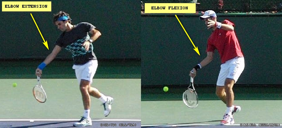 how to measure speed of tennis serve