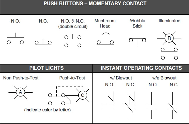 Pilot Light Schematic Symbol Get Free Image About Wiring Diagram
