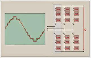 HVDC Plus (Electrical power Transmission of bulk power-www.beprojectidea.blogspot.com)
