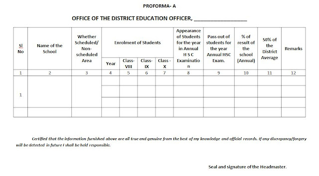Download New GIA (Grant-in-Aid) Format 2018 For Odisha Block Grant High Schools (DOCX)