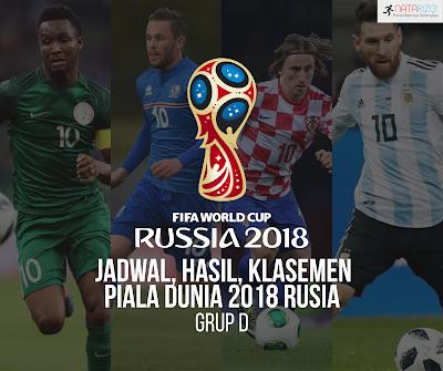Jadwal, Hasil, dan Klasemen Grup D : Piala Dunia 2018