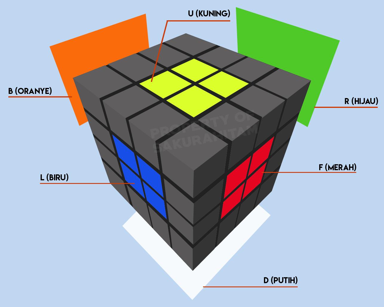 Cara Menyelesaikan Rubik 4x4 Dengan Mudah Sakurahitam Nokia Xl Oranye Tutorial