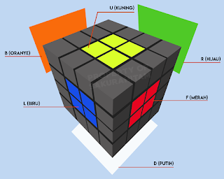Tutorial_rubik_4x4