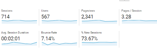 what is my bounce rate