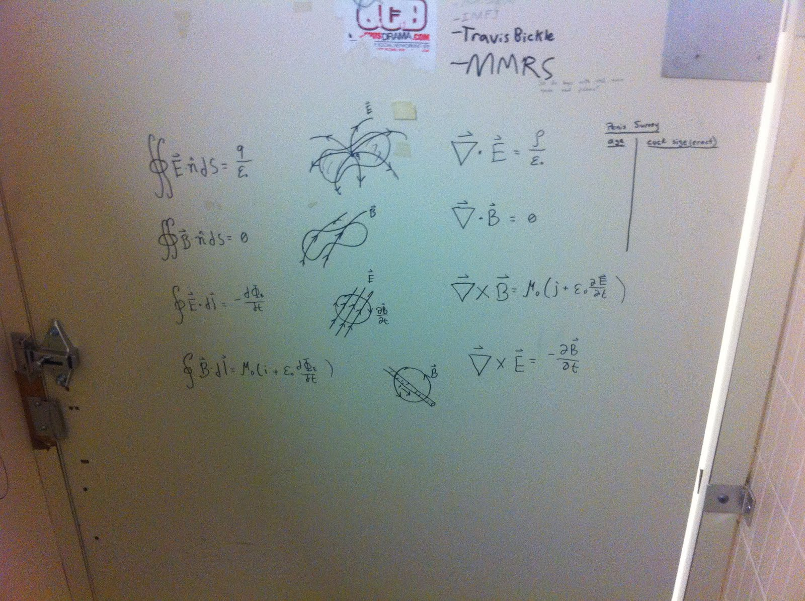 2011 Bathroom Stall Graffiti At The Math And Physics Building