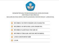 Proses Cek SK Inpassing Dan Penyetaraan Guru Non PNS