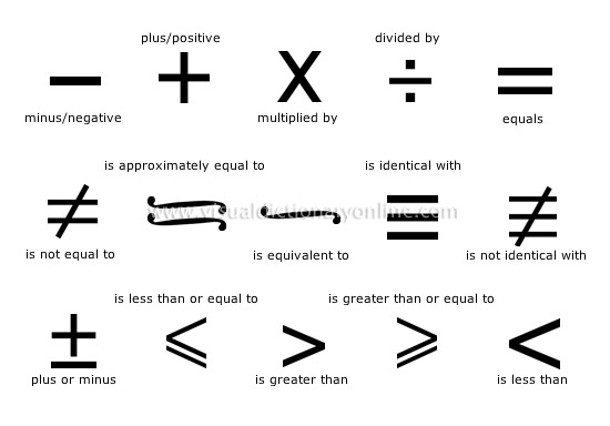 Formula Symbols And Meanings