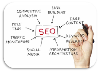 SEO is a marketplace position house as well as broadcast also because it provides quick answers to questions an Useful SEO Techniques to Achieve High Results