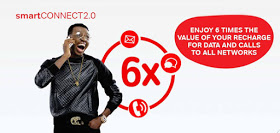 Airtel Releases New Tarrif Plan Get 6x Value of Your Recharge - Smartconnet 2.0