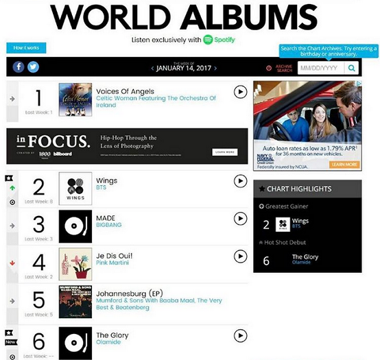 Image result for Olamide's album makes top 10 on billboard World Album chart