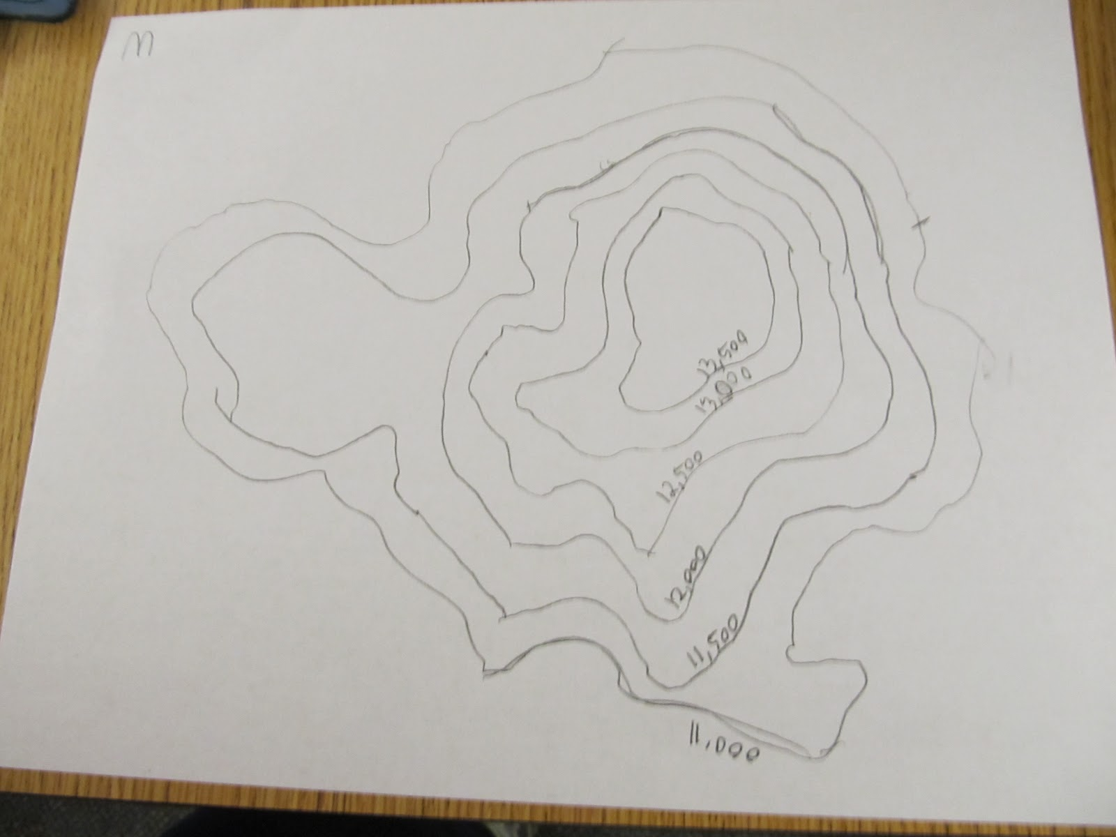 Nurturing The Learner Within Topography