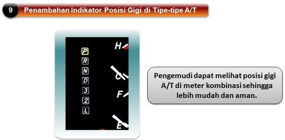 Indikator Grand New Avanza 1.3 Veloz A/t Toyota Auto2000 Banjarmasin: 03/26/14