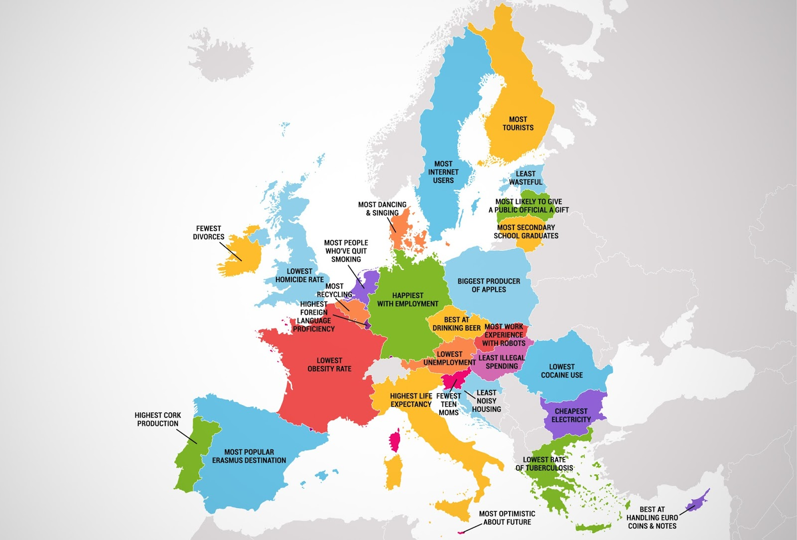 What Each EU state is best at