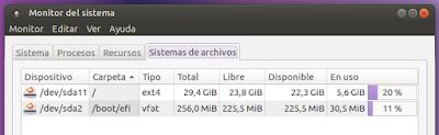 Monitor de sistema Sistemas de archivos