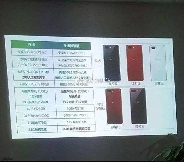 تسريب مواصفات هاتفي Oppo R15 و R15 Dream Mirror Edition