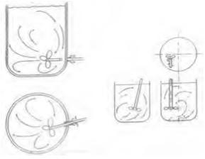 Posisi agitator dalam tangki dan arah aliran cairan