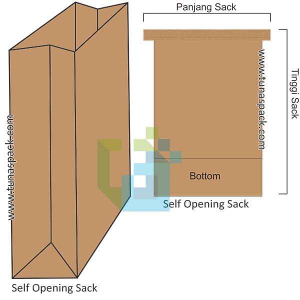 Self Opening Sack