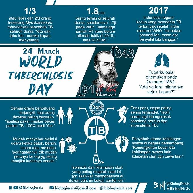 Hari Tuberkulosis Internasional: 2030 Indonesia Target Bebas Wabah Tuberkulosis