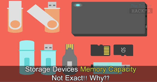 Why Storage Devices Not Showing Exact Storage Capacity