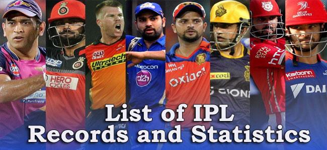 List of IPL Records and Statistics