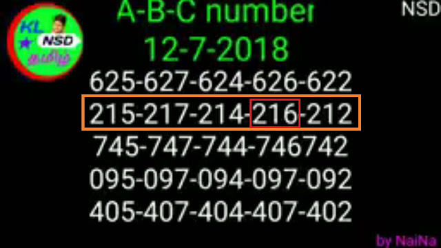 KARUNYA PLUS KN-221 abc number Kerala lottery guessing by Raja Nina on 12-07-2018 kerala lottery predictions