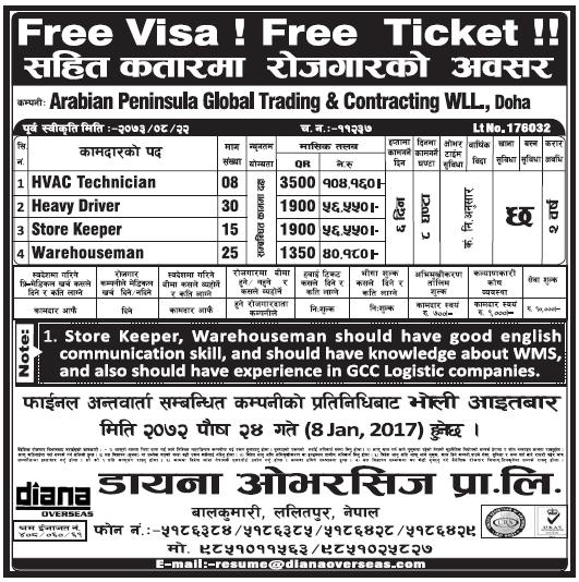 Free Visa Free Ticket Jobs in Doha, Qatar for Nepali, Salary Rs 1,04,160