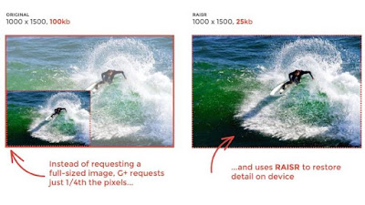 Google RAISR Intelligently Makes Low-Res Images High Quality