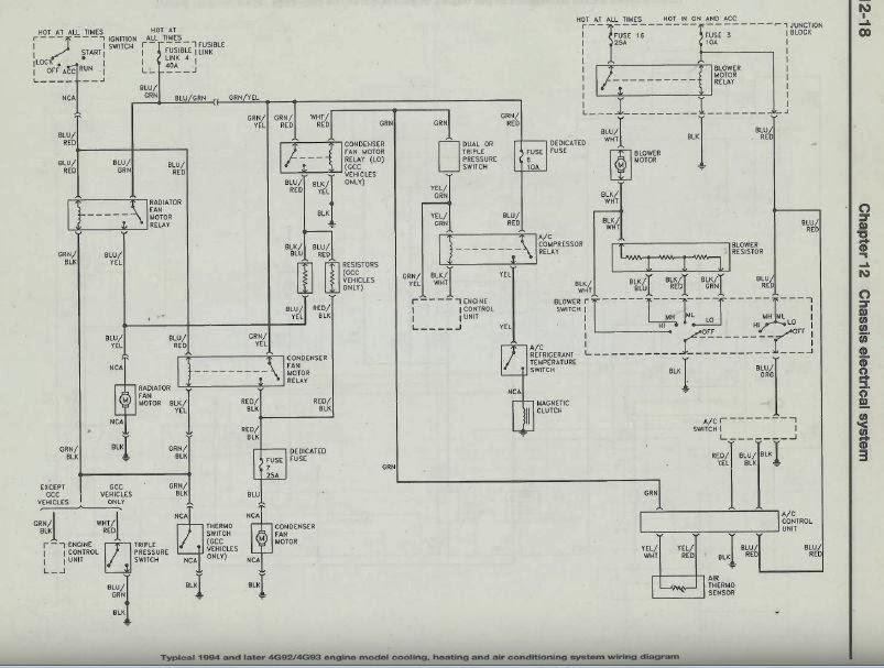 Diagram Wiring Diagram Mitsubishi Lancer Glx Full Version Hd Quality Lancer Glx Wiringklang2h Atuttasosta It
