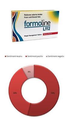 pareri forumuri formoline l112 tablete de slabit