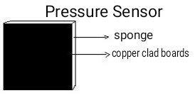 homemade pressure sensor