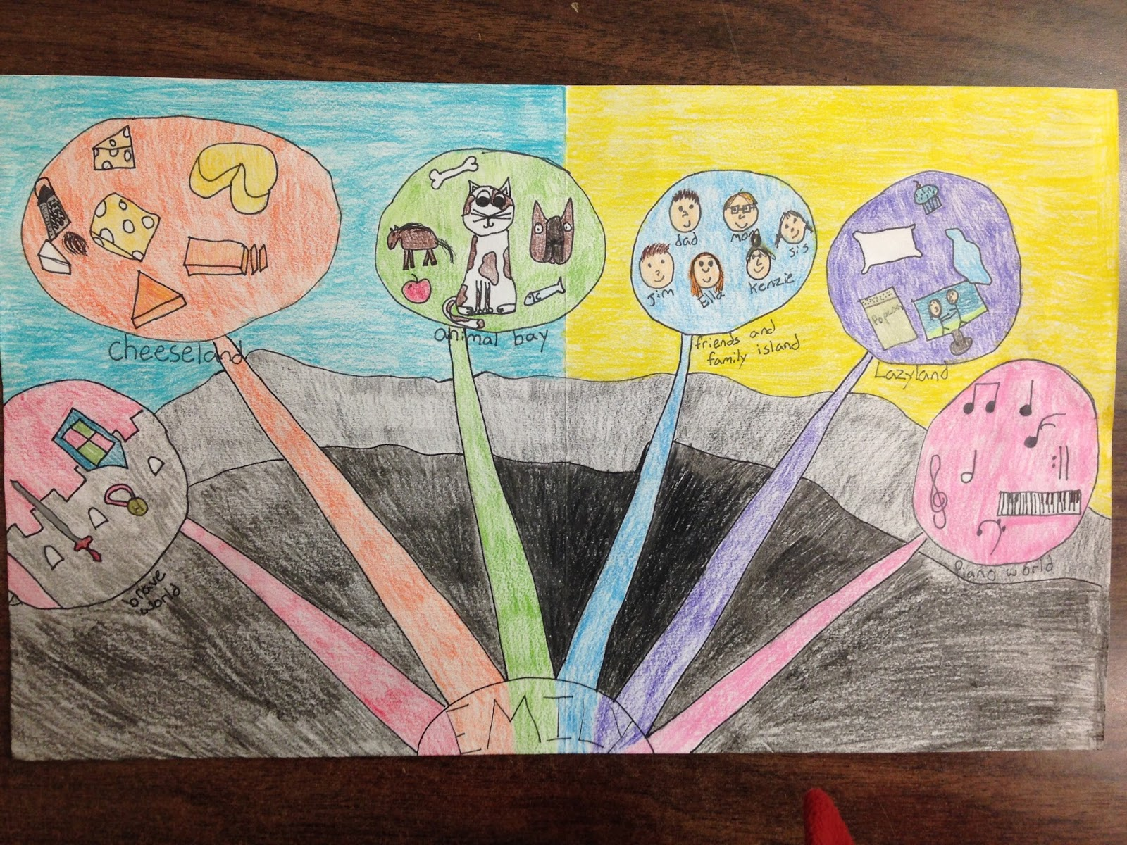 One Teacher S Adventures Using Disney S Inside Out With