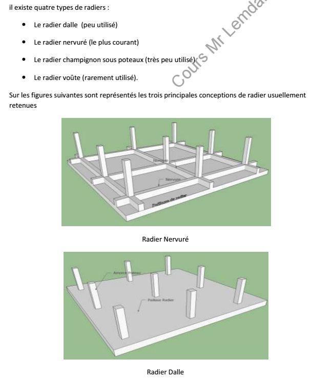 cours sur les radiers dimensionnement et ferraillage cours g nie civil outils livres. Black Bedroom Furniture Sets. Home Design Ideas